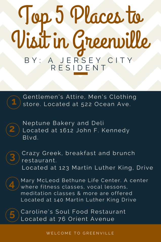 Top 5 Places to Visit in Greenville